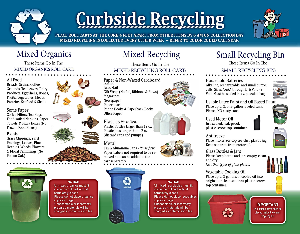 Curbside Recycling Poster